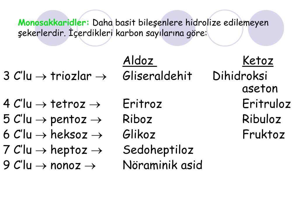 Monosakkaridler: