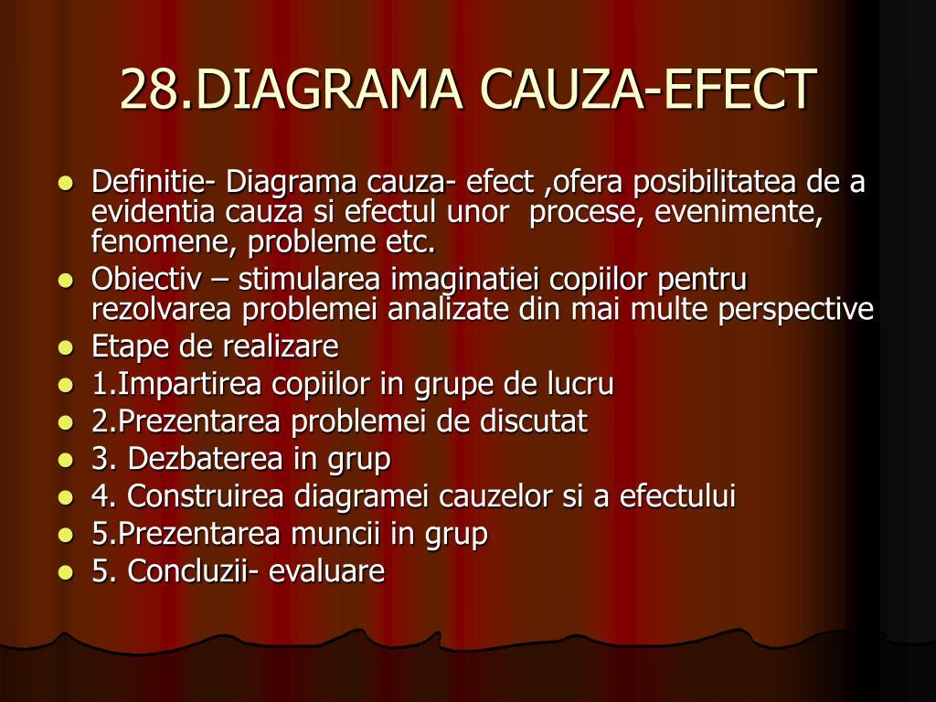 28.DIAGRAMA CAUZA-EFECT