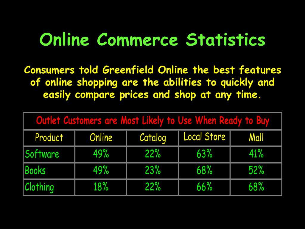 Online Commerce Statistics