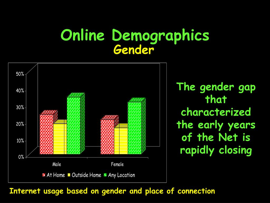 Internet usage based on gender and place of connection