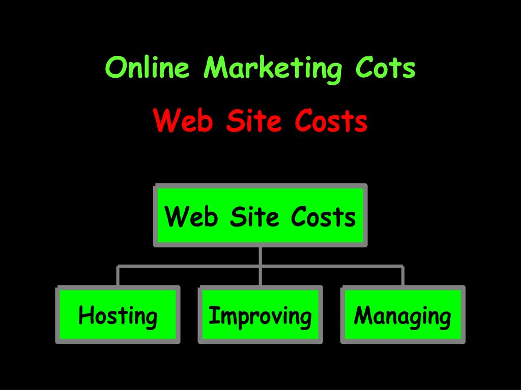 Online Marketing Cots