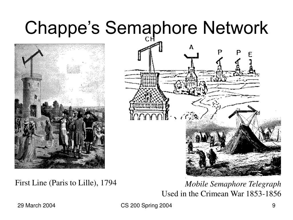 Chappe's Semaphore Network