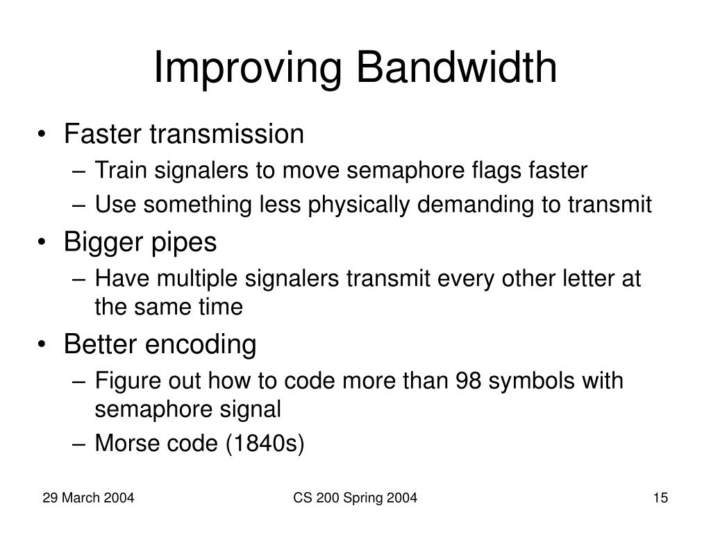 Improving Bandwidth