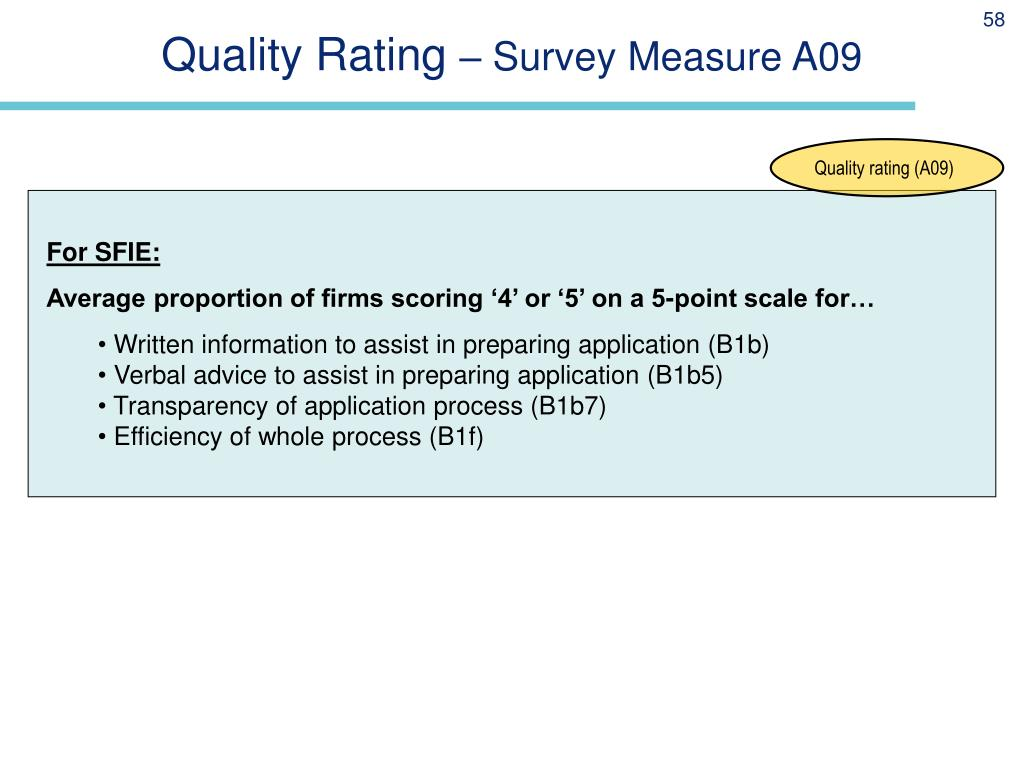 Quality Rating