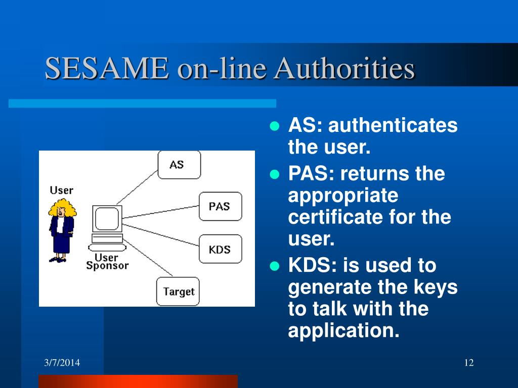 SESAME on-line Authorities