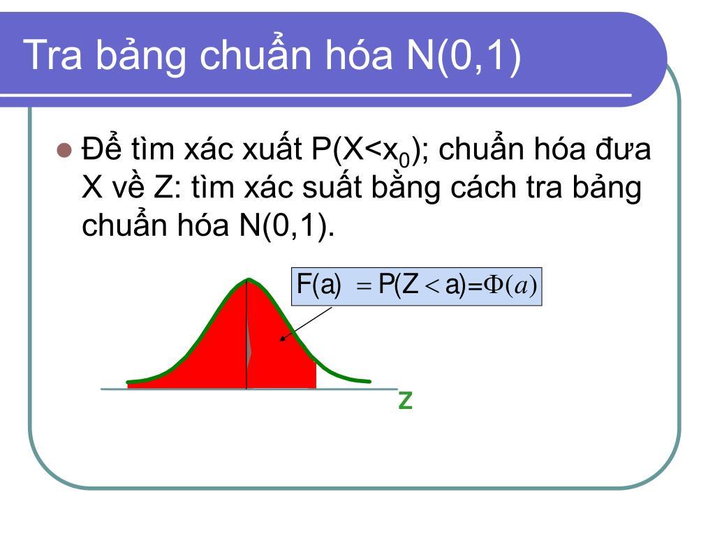 Tra bảng chuẩn hóa N(0,1)