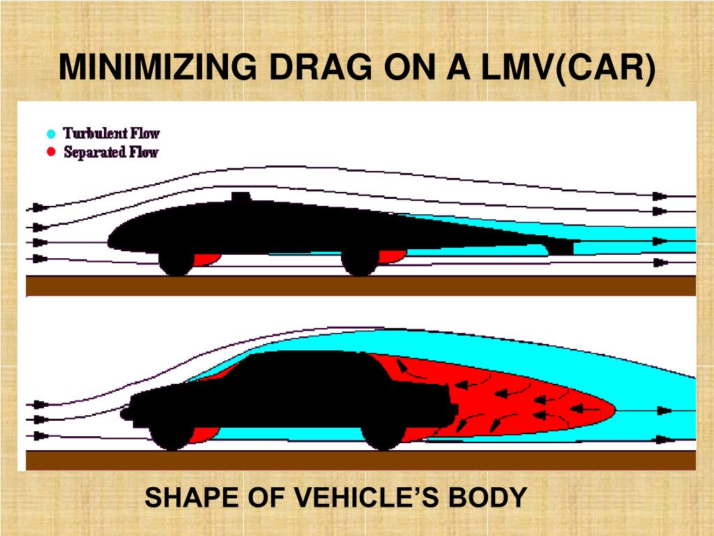 MINIMIZING DRAG ON A LMV(CAR)