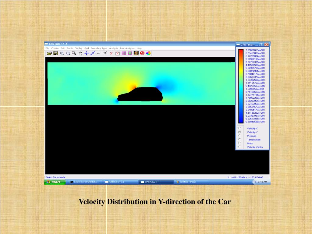 Velocity Distribution in Y-direction of the Car