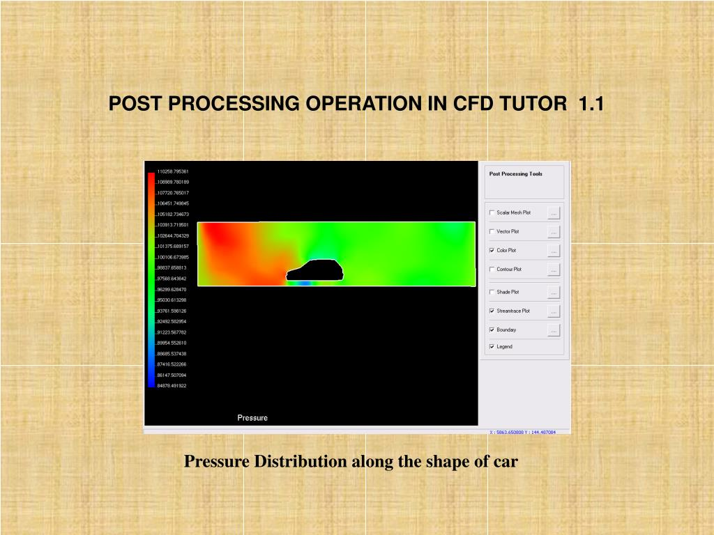 POST PROCESSING OPERATION IN CFD TUTOR  1.1