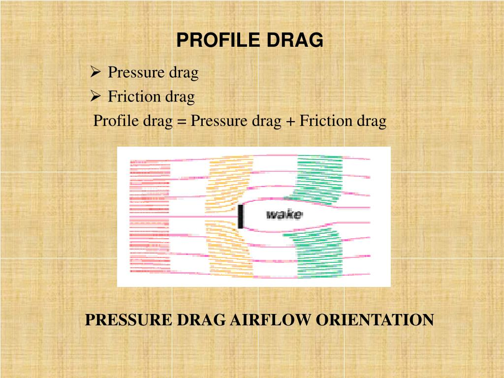 PROFILE DRAG