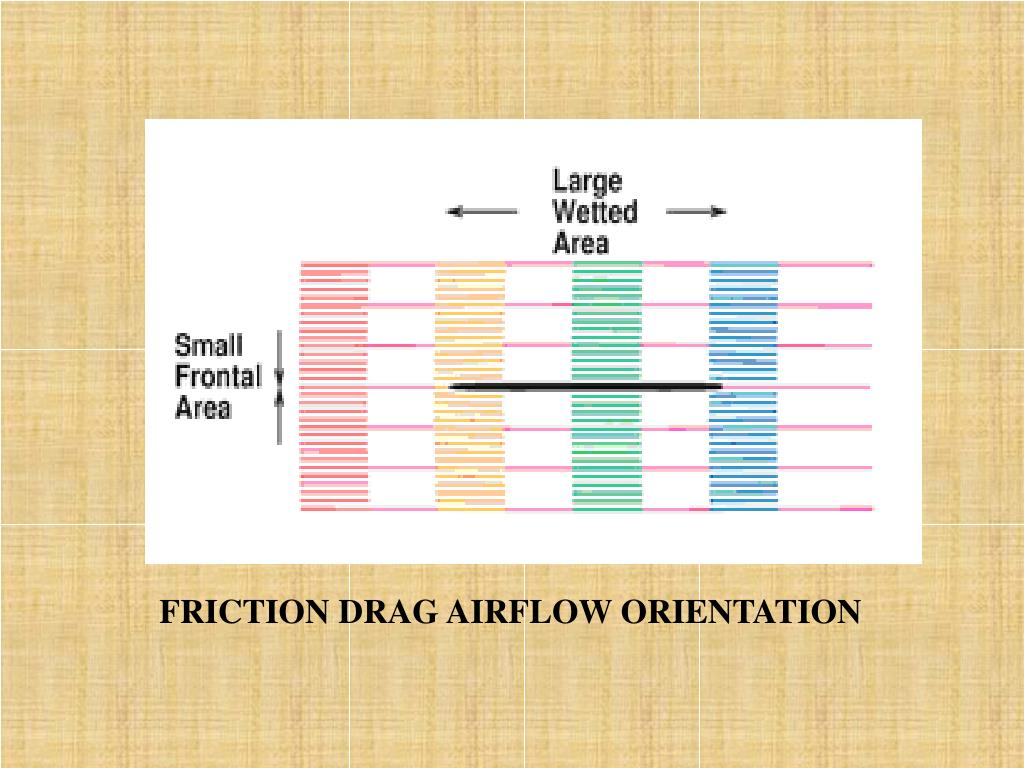 FRICTION DRAG AIRFLOW ORIENTATION