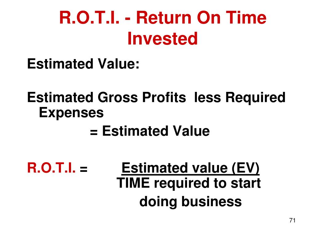 R.O.T.I. - Return On Time Invested