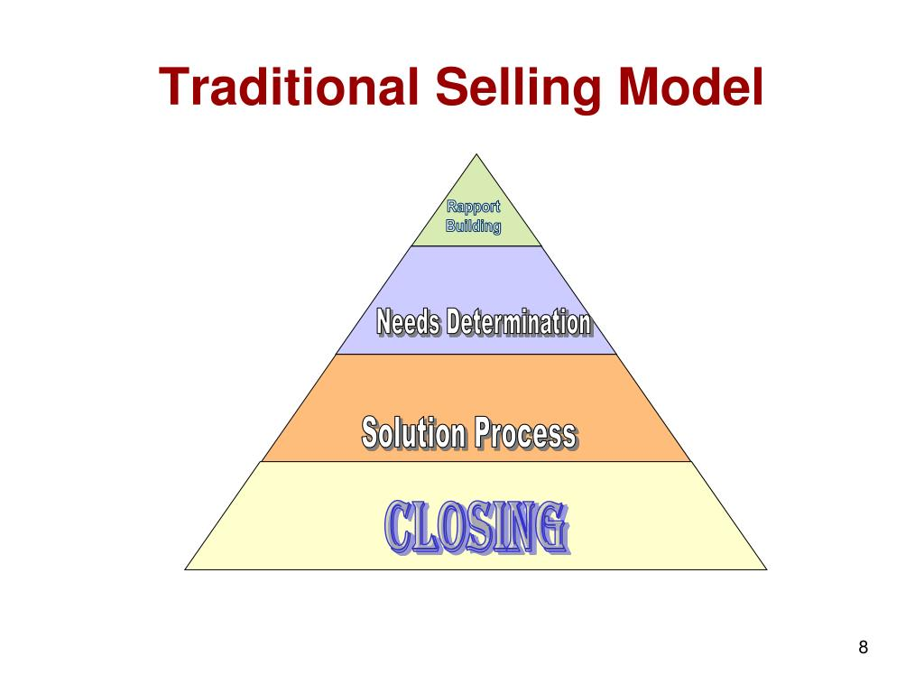 Traditional Selling Model