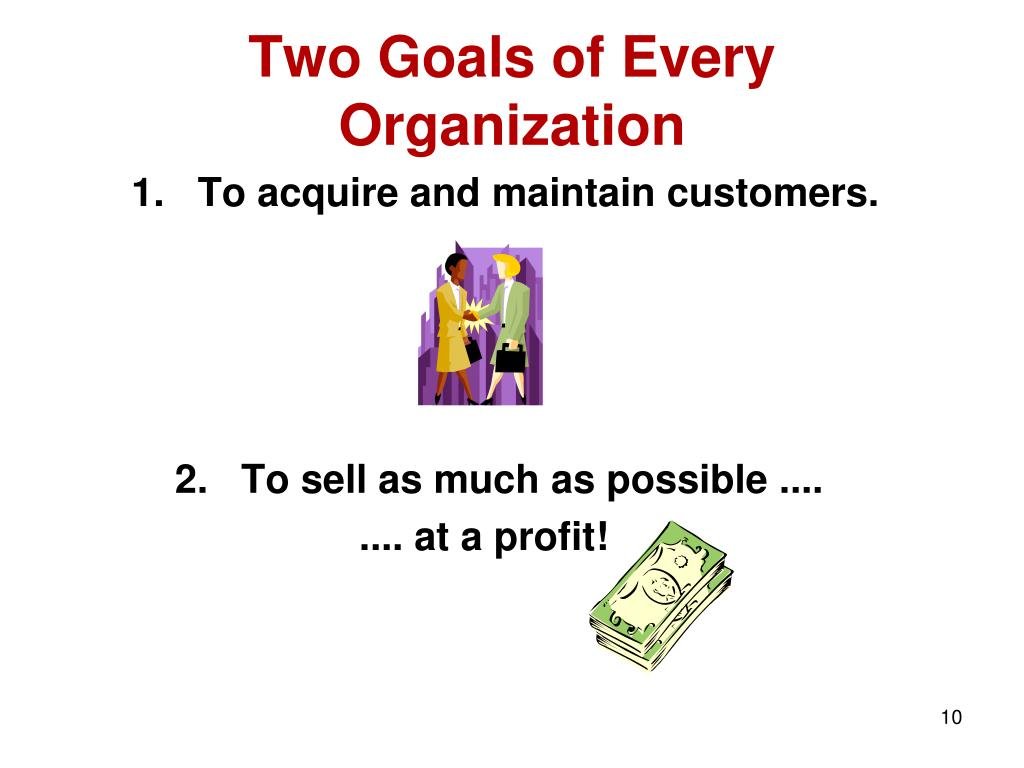 Two Goals of Every Organization