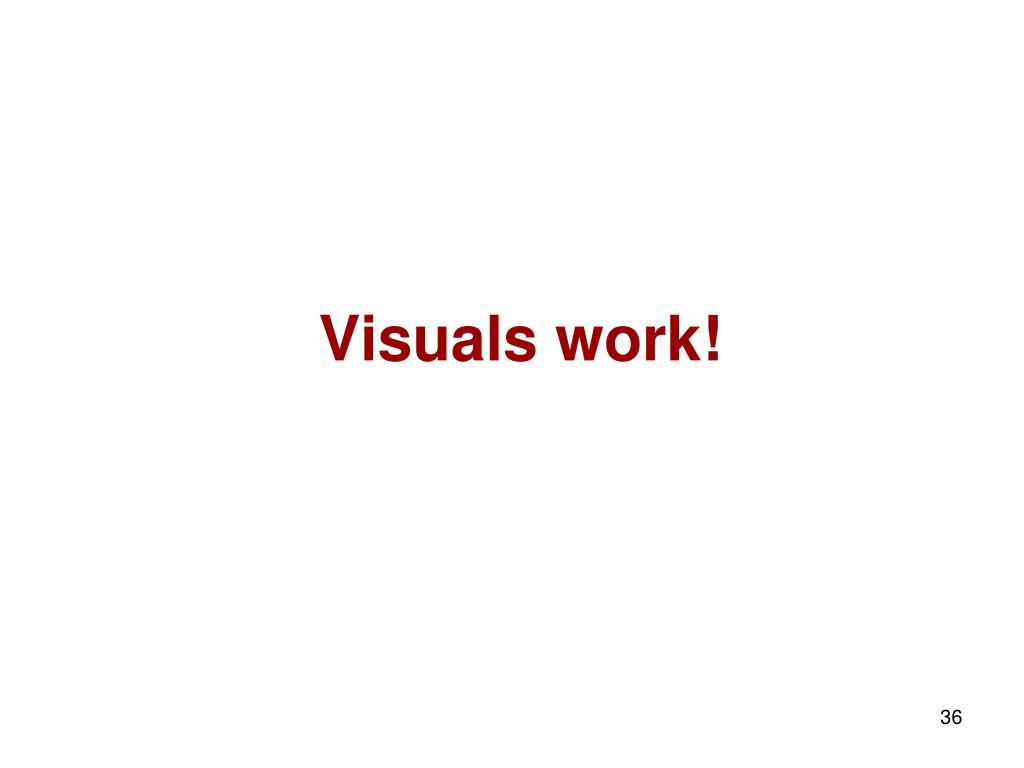 Visuals work!