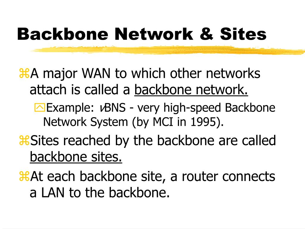Backbone Network & Sites