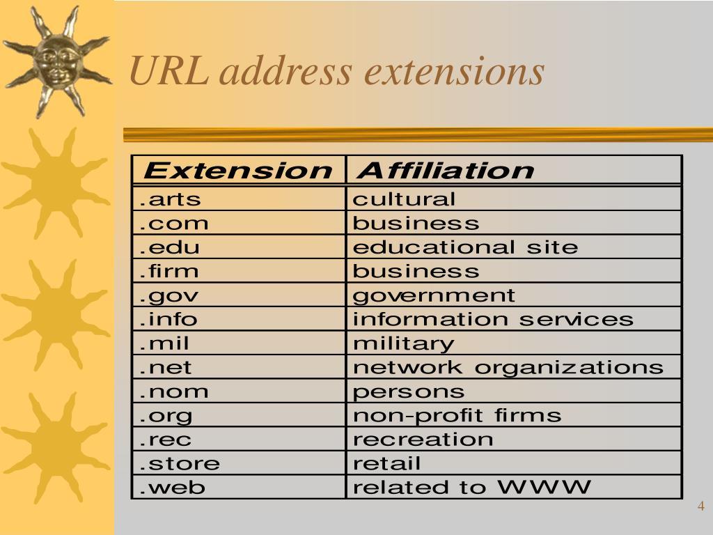 URL address extensions
