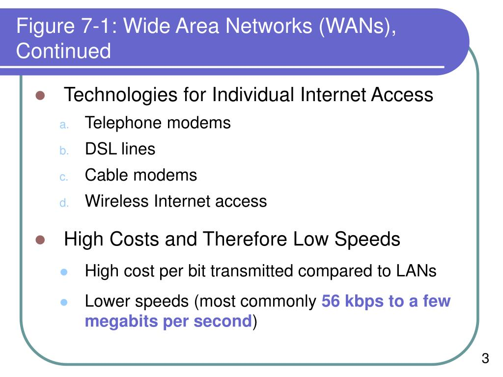 Figure 7-1: Wide Area Networks (WANs), Continued