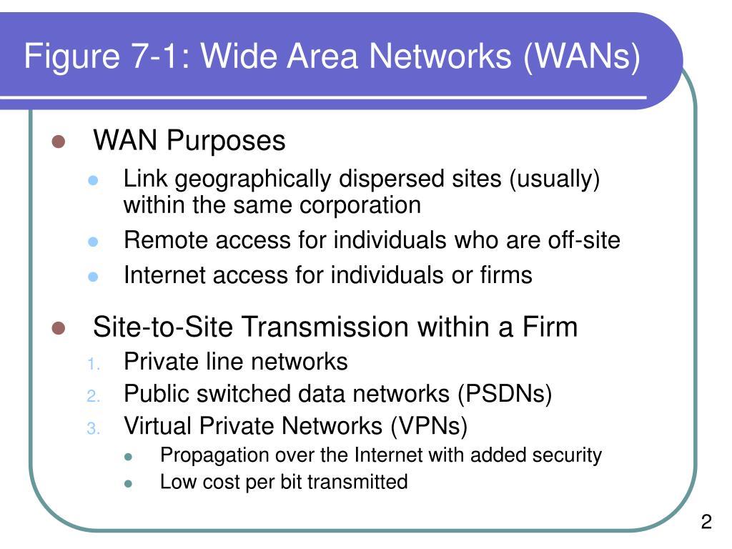 Figure 7-1: Wide Area Networks (WANs)