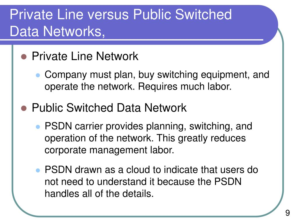 Private Line versus Public Switched Data Networks,