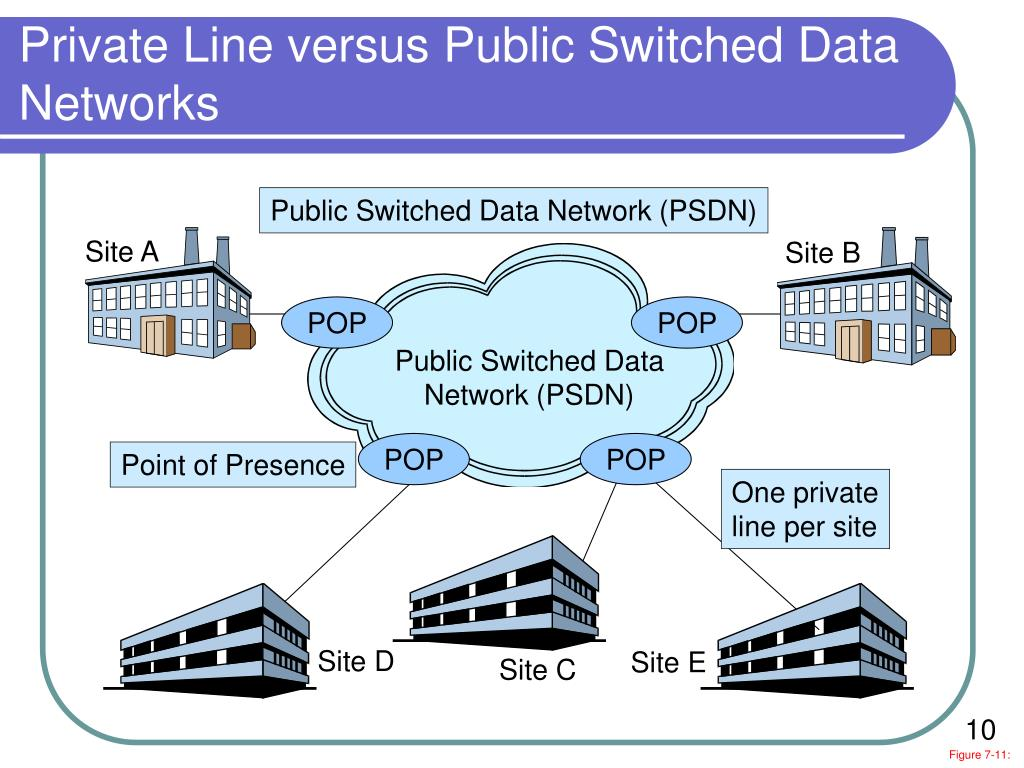 Public Switched Data