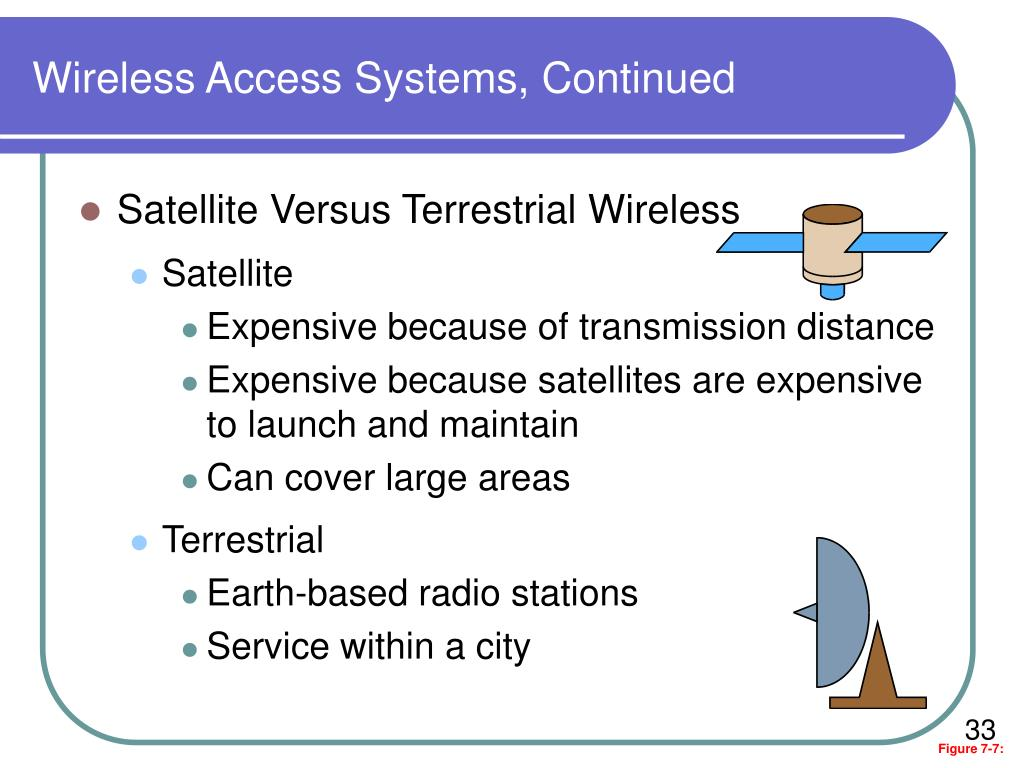 Wireless Access Systems, Continued