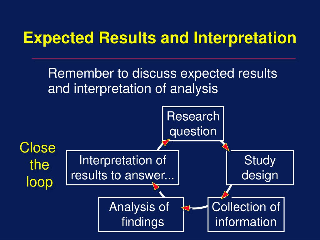 Expected Results and Interpretation