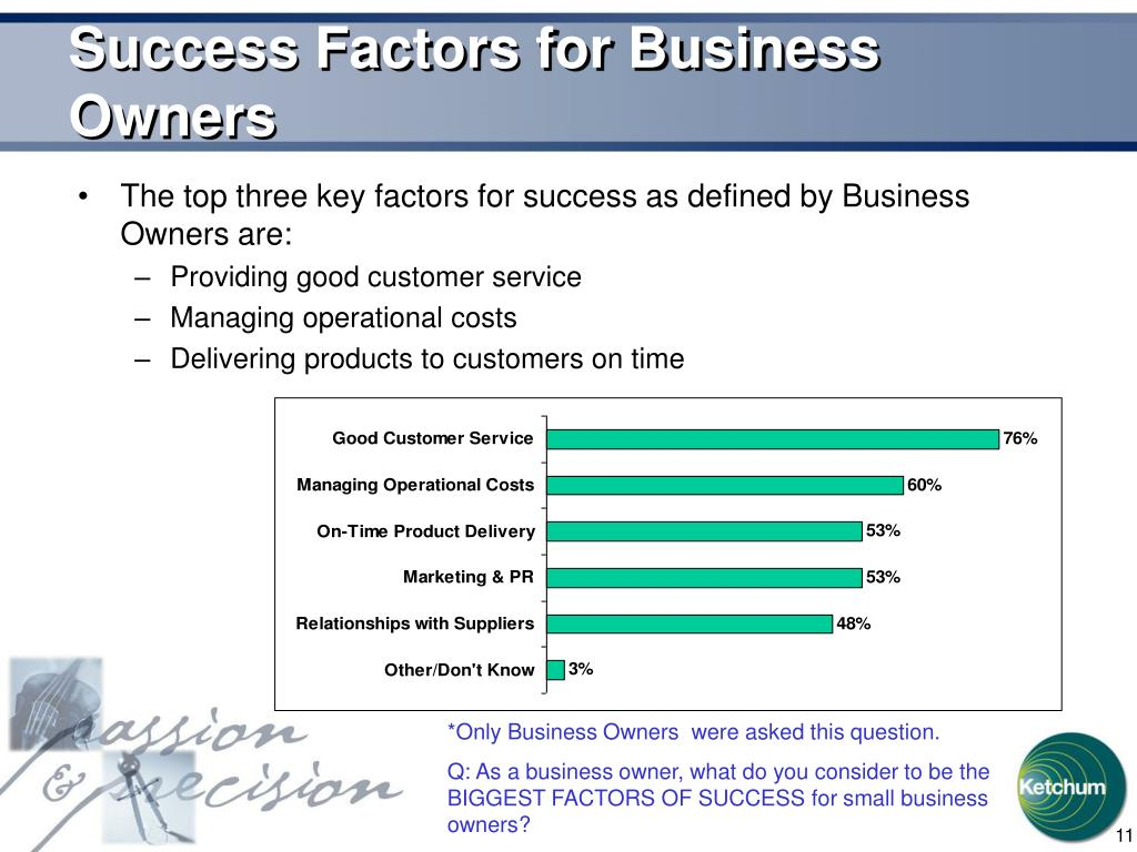 Success Factors for Business Owners