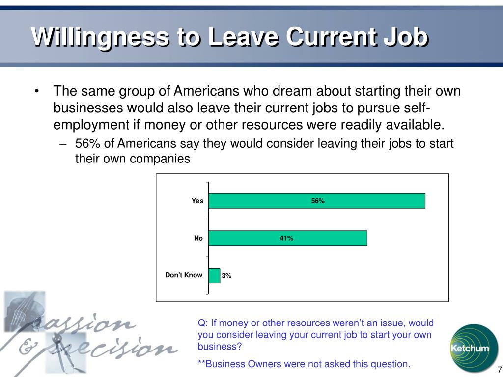 Willingness to Leave Current Job