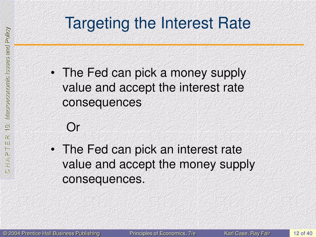 Targeting the Interest Rate