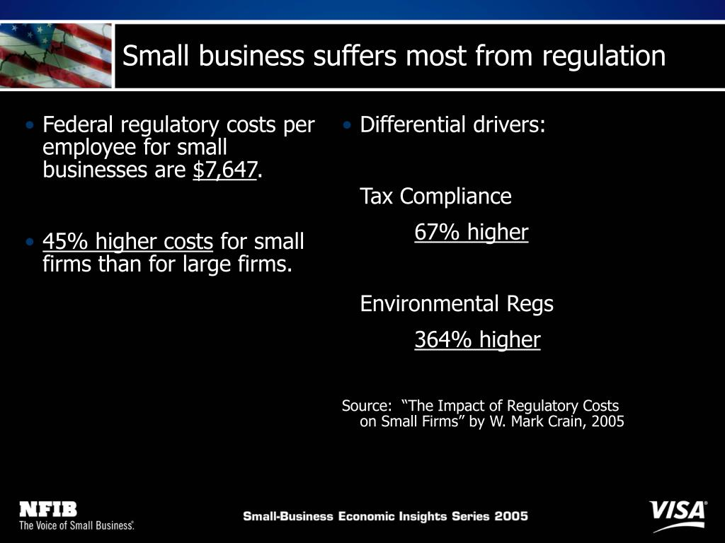 Federal regulatory costs per employee for small businesses are