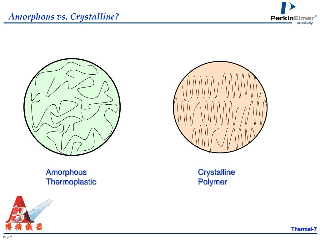 Amorphous vs. Crystalline?