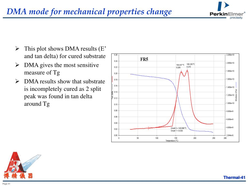 DMA mode for mechanical properties change