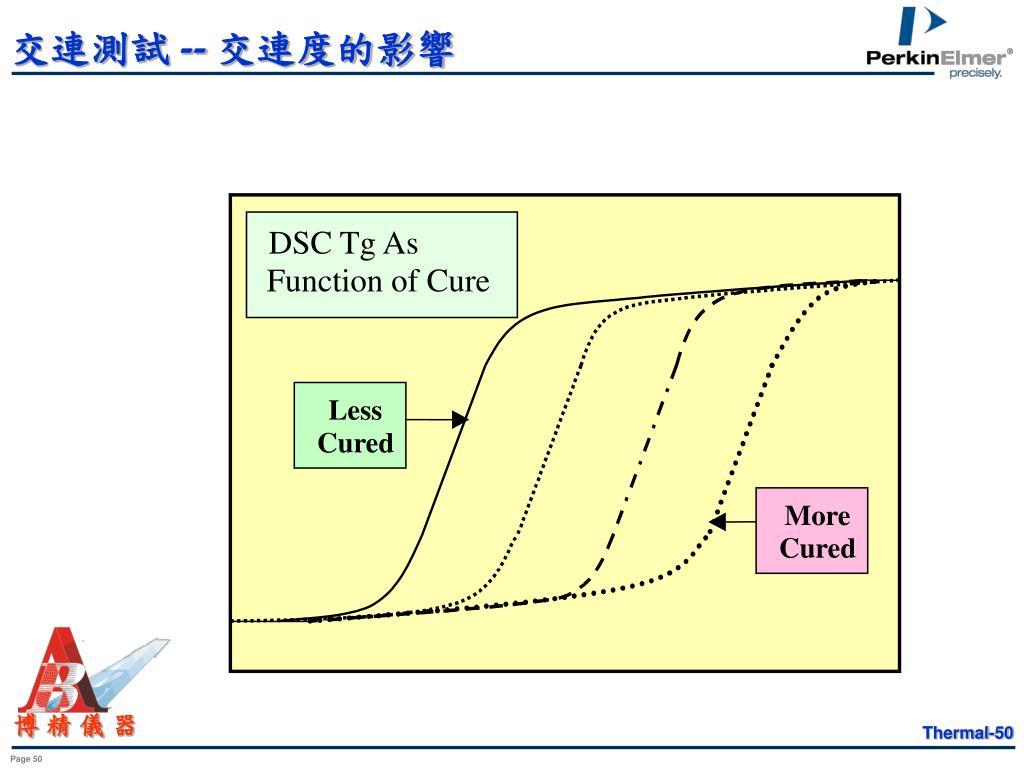 DSC Tg As