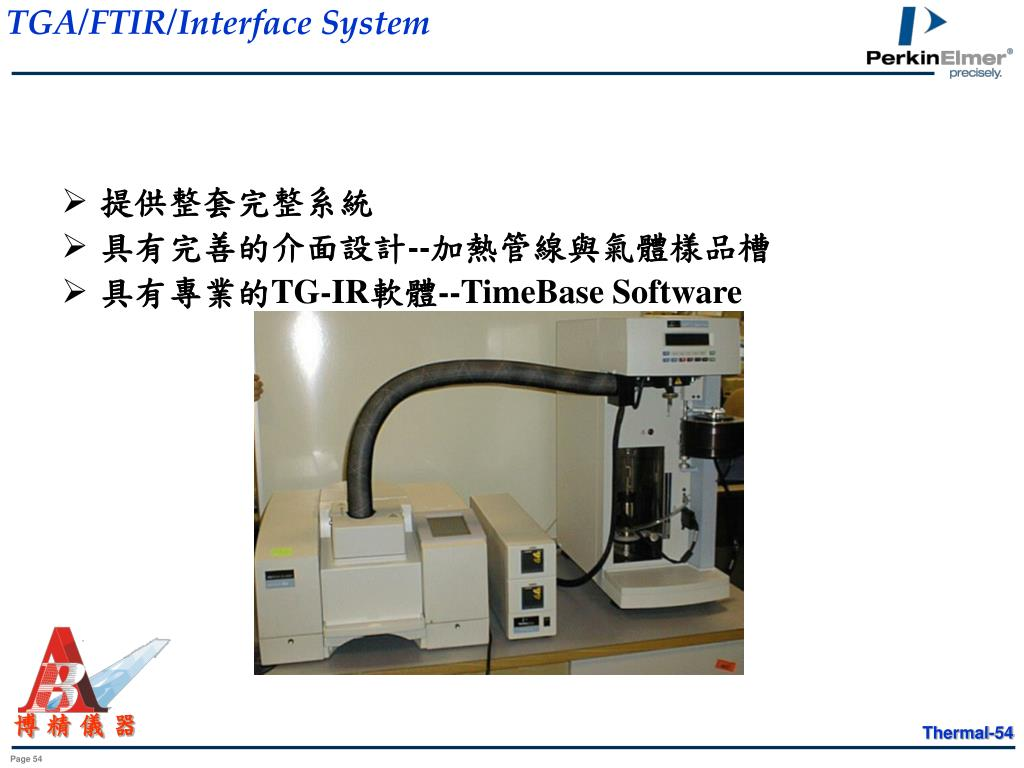 TGA/FTIR/Interface System