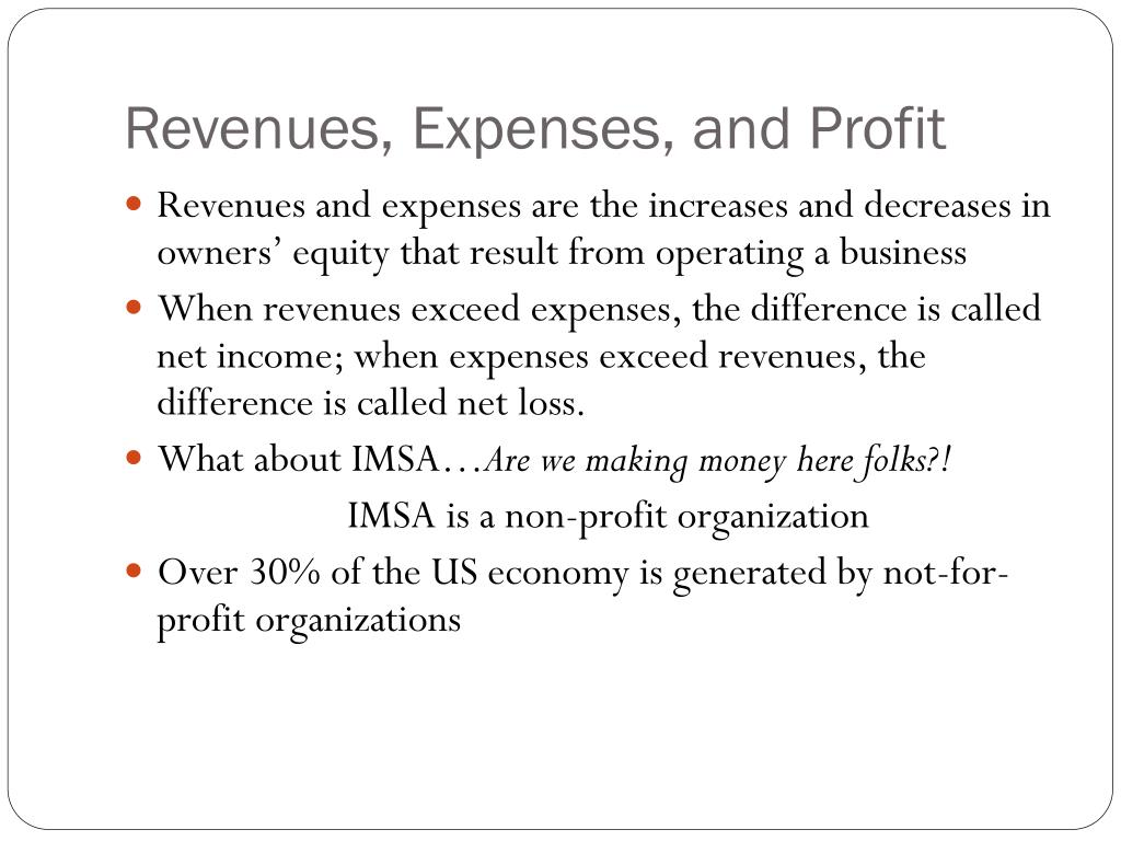 Revenues, Expenses, and Profit