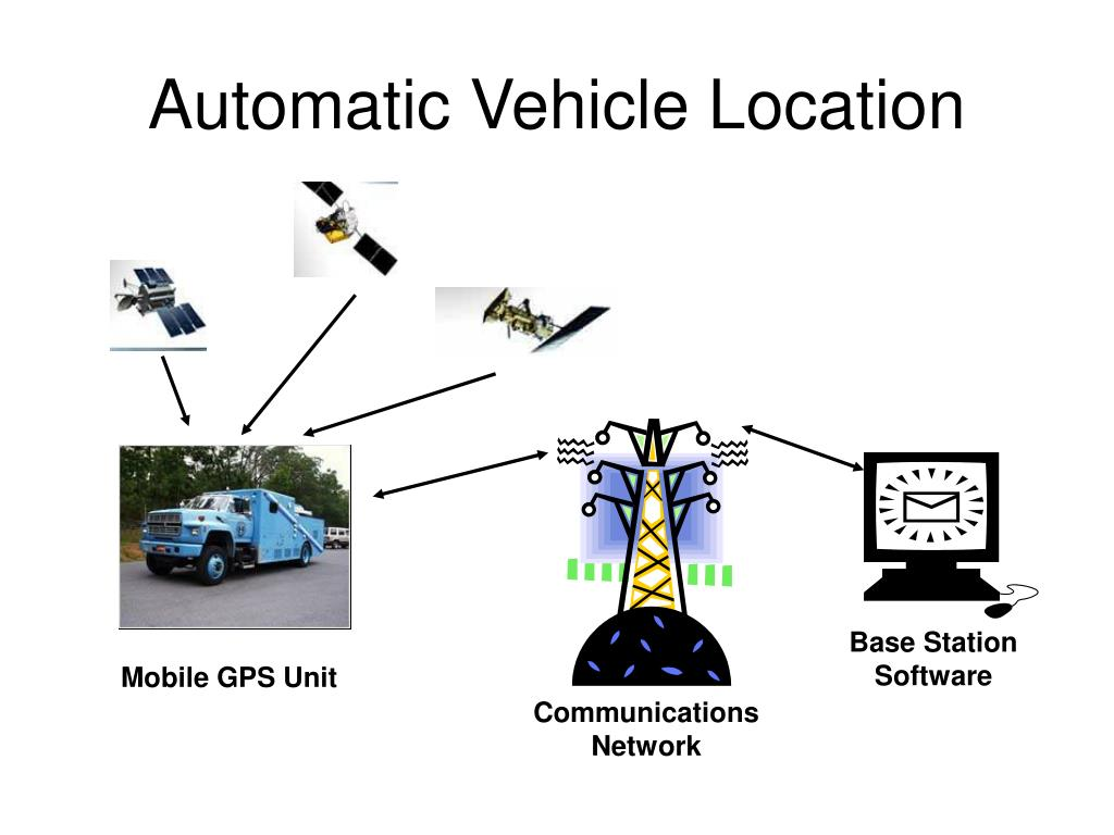 Automatic Vehicle Location