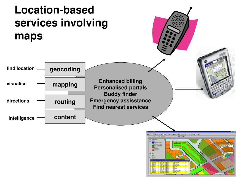 Location-based services involving maps