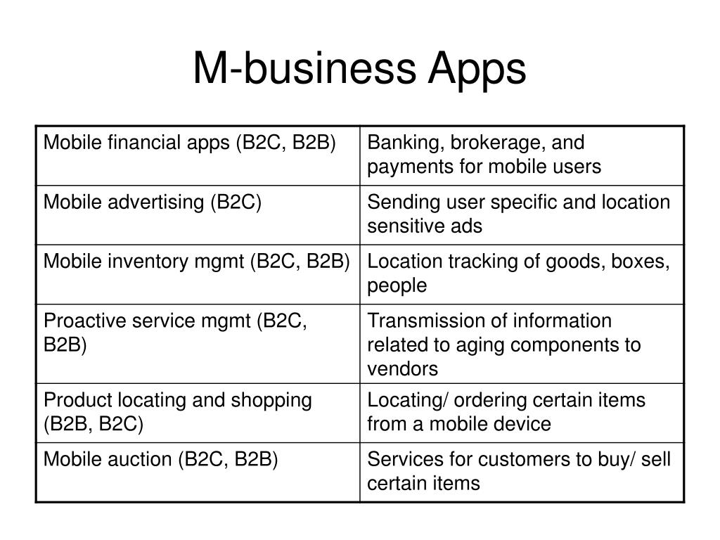 M-business Apps