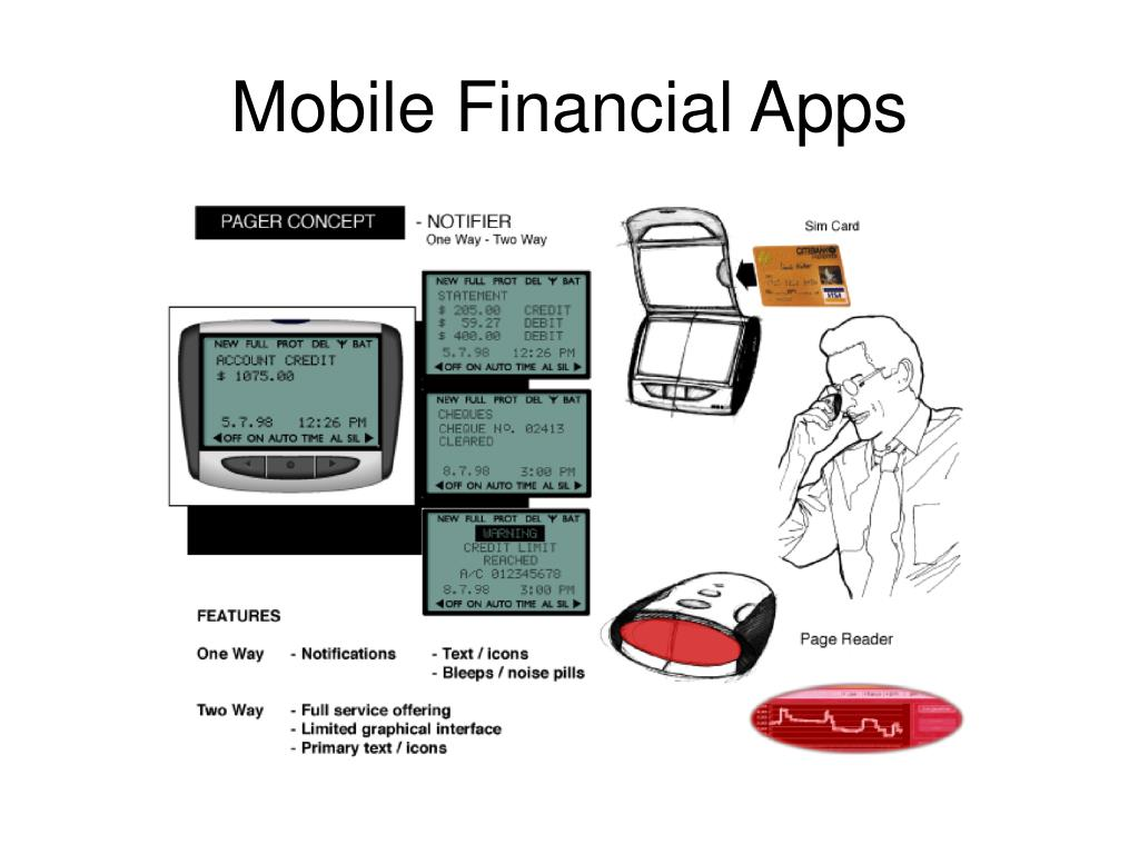 Mobile Financial Apps