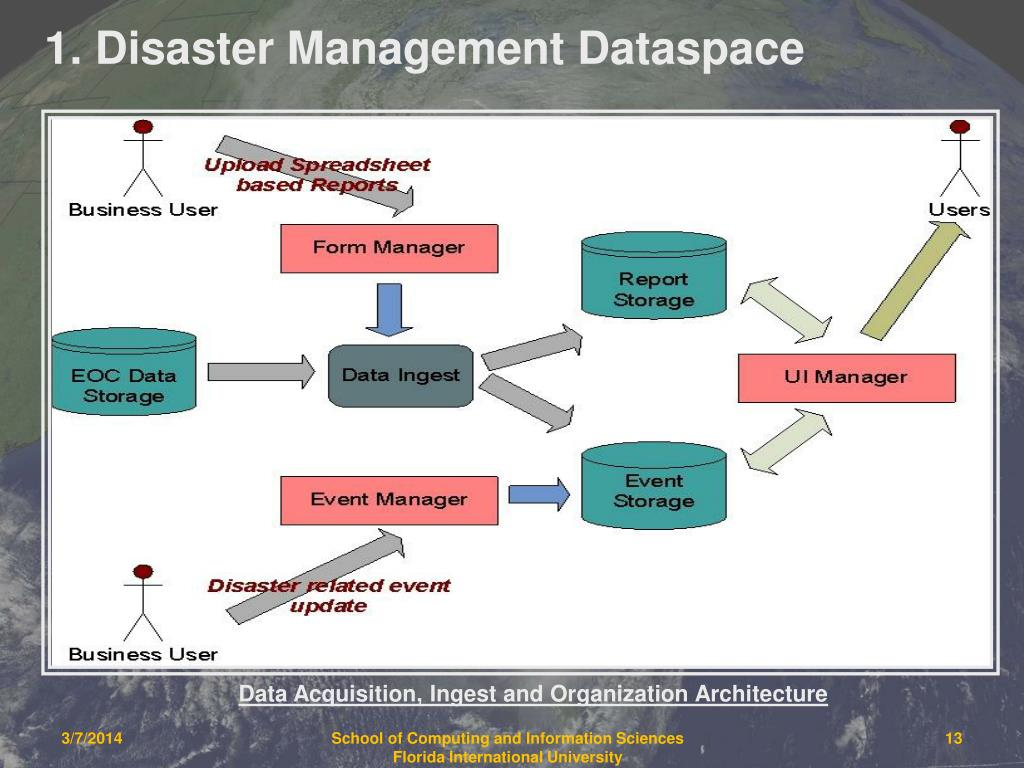 1. Disaster Management Dataspace