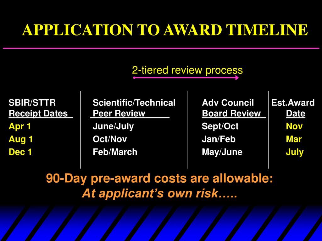 APPLICATION TO AWARD TIMELINE
