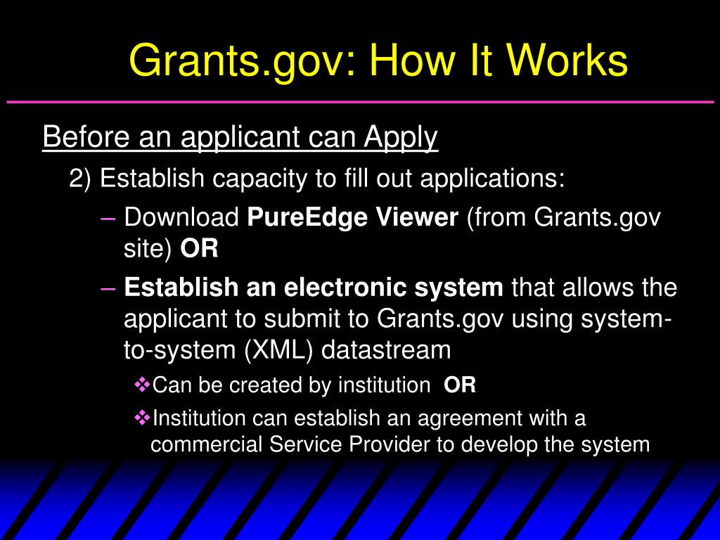 Grants.gov: How It Works