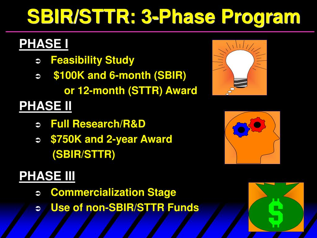 SBIR/STTR: 3-Phase Program
