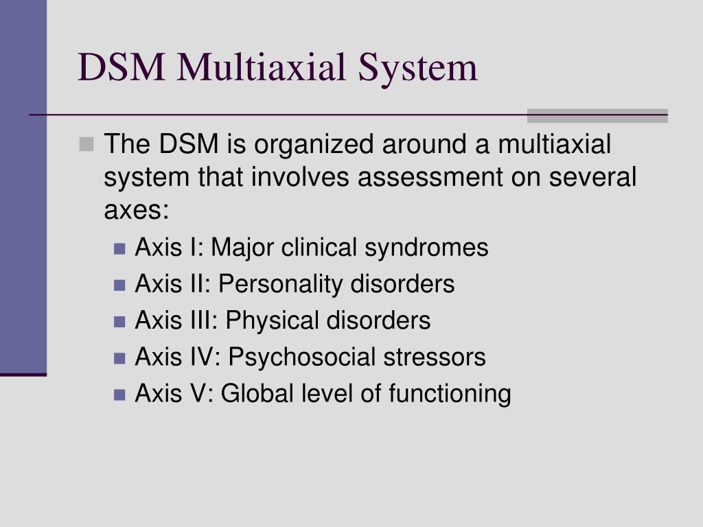 DSM Multiaxial System