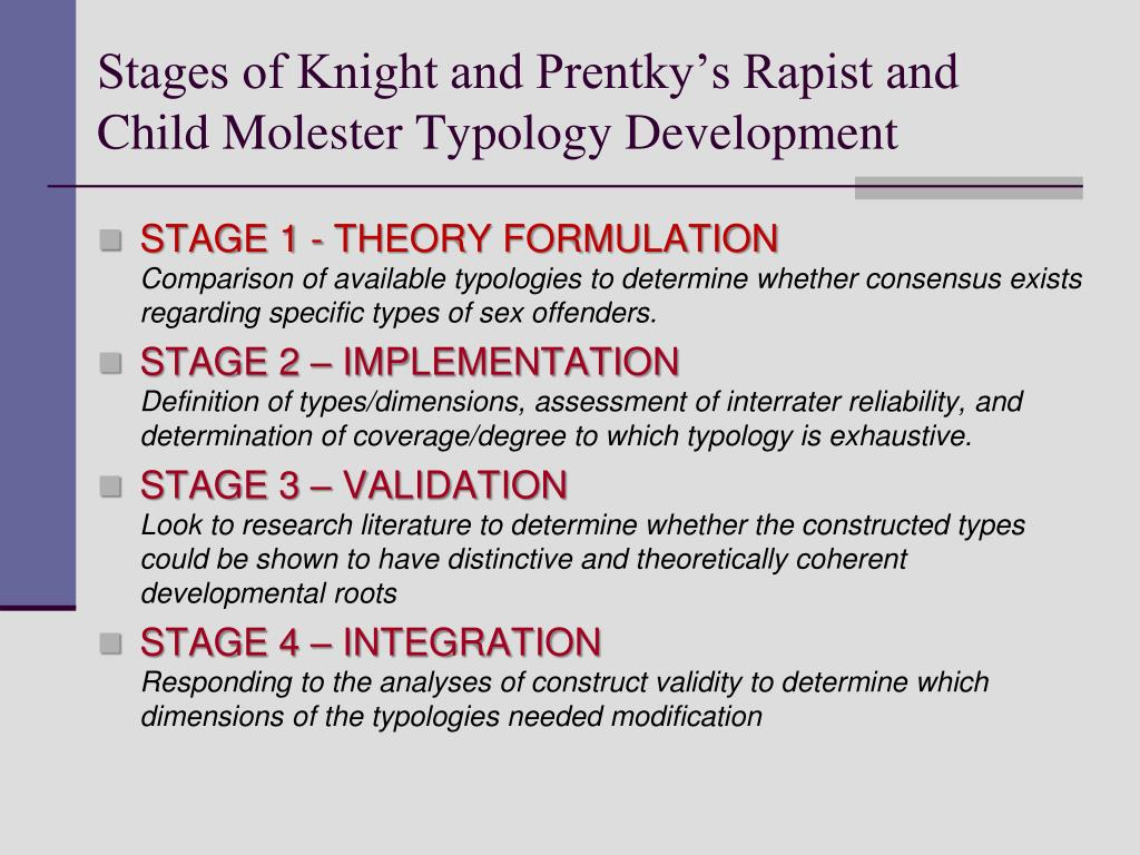 Stages of Knight and Prentky's Rapist and Child Molester Typology Development