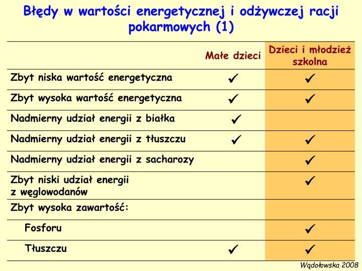 Błędy w wartości energetycznej i odżywczej racji pokarmowych (1)