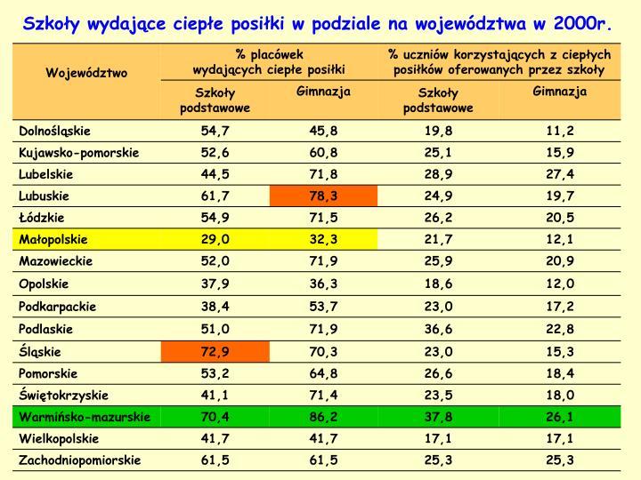 Szkoły wydające ciepłe posiłki w podziale na województwa w 2000r.