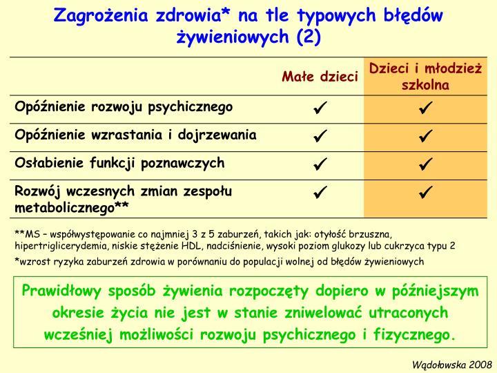 Zagrożenia zdrowia* na tle typowych błędów