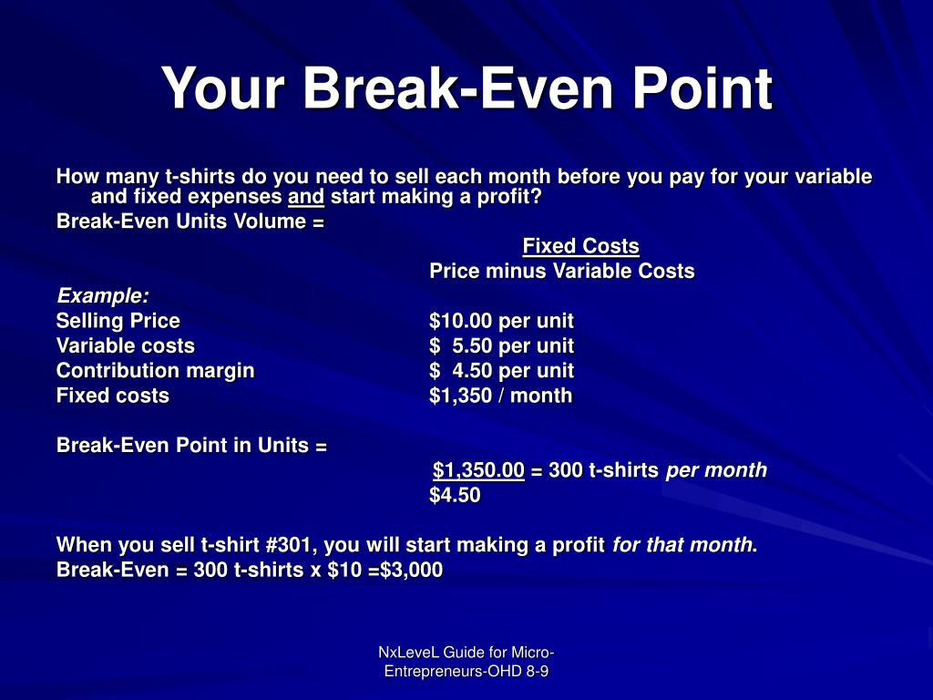 Your Break-Even Point